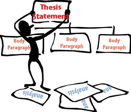 Developing A Thesis - Harvard College Writing Center